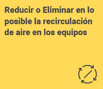 recirculacion